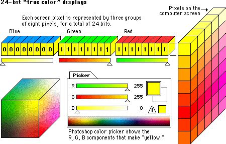 how many colors can the human eye distinguish bitmap colour depth
