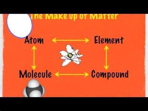 chemistry atoms part 1 books 25 b 228 sta atoms id 233 erna p 229 sal naturvetenskap