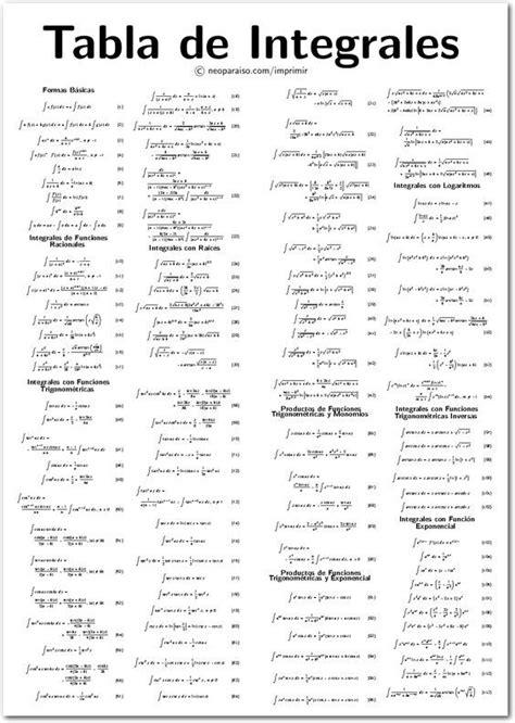 tabla de integrales para imprimir | Matemáticas | Fisica
