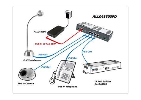 Poe Injector 25v 02ere 113046 allnet all048605pd unmanaged 5 port gigabit poe switch