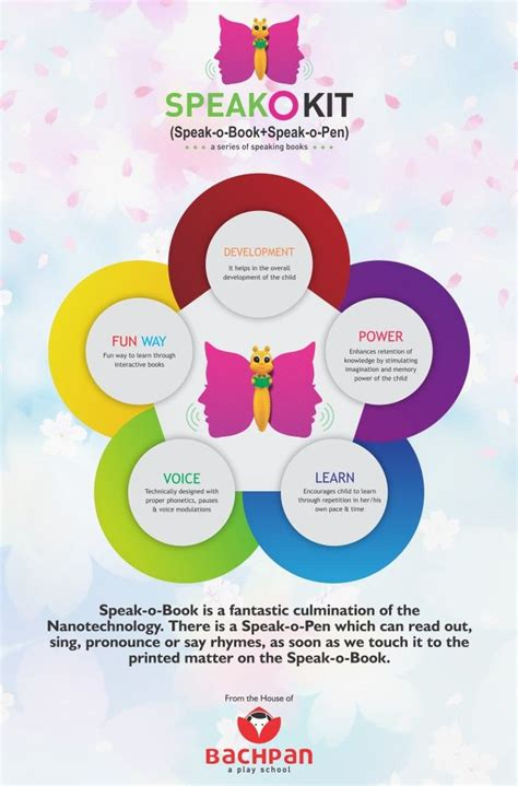 themes in book speak speak o book a gift of smart technology for bachpanites