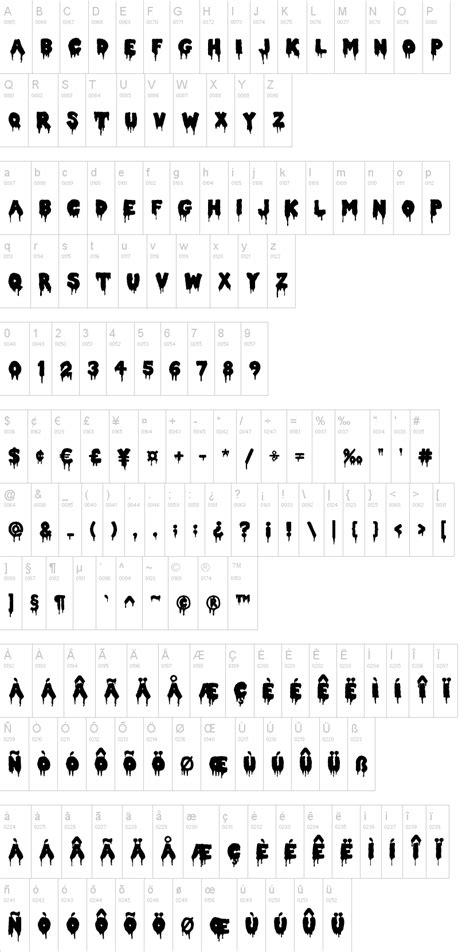 dafont dripping font double feature font dafont com