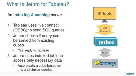 Live Scan Vs Background Check Jethro For Tableau Accelerating Bi On Big Data