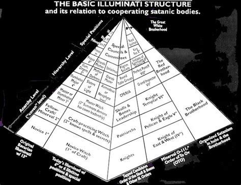 Buku Ini Bukan Revolusiku Goldman za dunia apakah itu pbb un piagam pbb