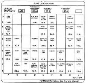2000 Buick Century Fuse Diagram 94 Buick Century Wiring Diagram Free Picture Get Free