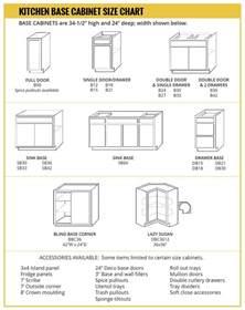 kitchen wall cabinet sizes brandywine kitchen cabinets builders surplus