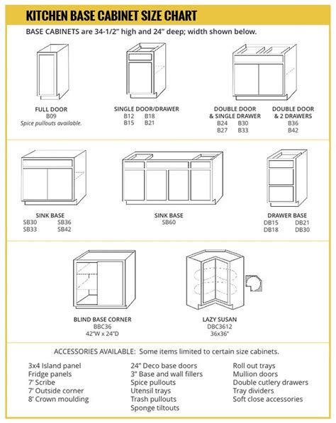 kitchen cabinets fittings base cabinet size chart builders surplus
