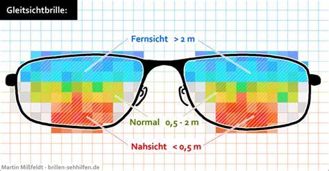 fielmann nulltarif gestelle gleitsichtbrillen preise 200 1400 warum