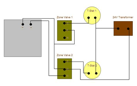 how to wire zone valves