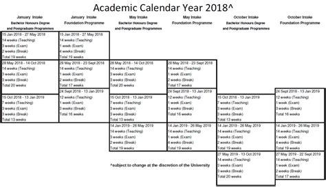 Kalender 2018 Cuti Sekolah Malaysia Kalendar 2018 Cuti Sekolah Malaysia 5 Free