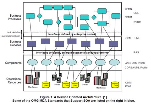 diagram bpmn opis diagram bpmn opis gallery how to guide and refrence