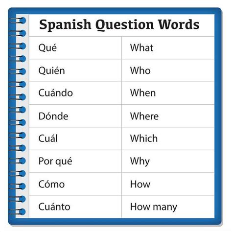 tutorial forming questions in spanish quizlet spanish interrogatives worksheet wiildcreative