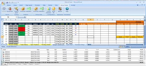 Metatrader And Excel Page 2 Forex Trading Plan Template Excel