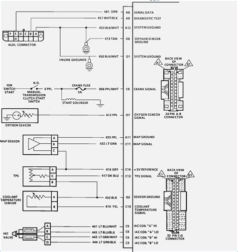 manual for 1986 winnebago wiring diagram wiring diagram