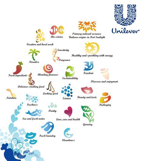 Unilever Insights Mba Internship by Unilever Brand Unileverice Brand Unilever Brandpdf 点力图库