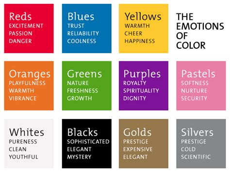 colors of emotions why color matters mmicreative