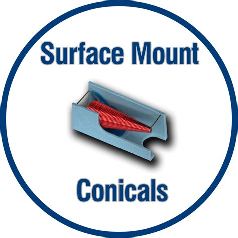 what is a surface mount inductor conical inductors piconics inc
