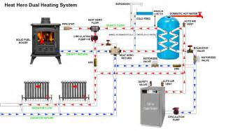 nest dual fuel wiring diagram nest thermostat wiring diagram elsavadorla