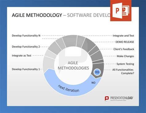 53 best agile management powerpoint templates images on