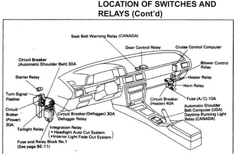 1990 toyota camry fuse box legend 1990 wiring diagrams on