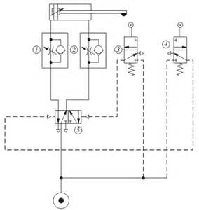 answered figure below shows a pneumatic circuit in which four