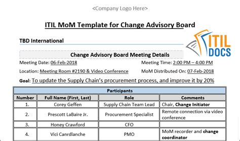 Mom Change Advisory Board Template Itil Docs Itil Change Management Template