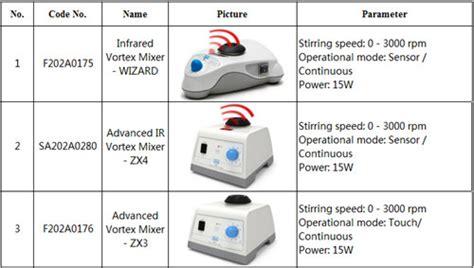 Vortex Mixer Zx3 Velp sale velp homogenizer vortex mixers oscillator spot are promoting tegent scientific