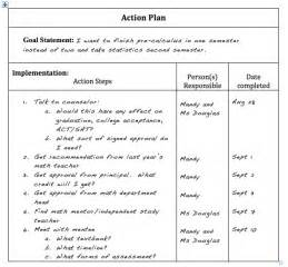 Academic Success Plan Template by Self Advocacy For Gifted Plan For High Schoolers