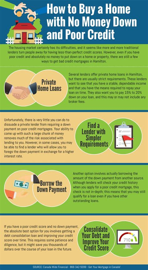 house loan with bad credit score only best 25 ideas about credit loan on pinterest poor