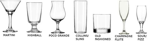 What Is Barware Bartending Guide Study Lesson 1