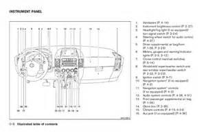 2005 armada owner s manual