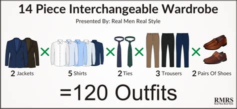 Building A Mens Wardrobe by Power Of The Interchangeable Wardrobe 120 From