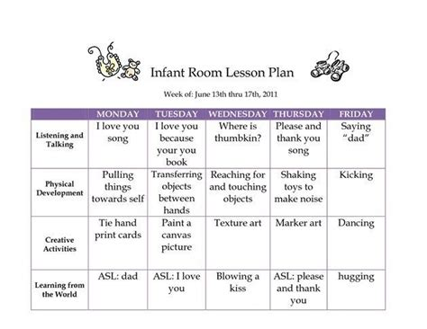 toddler room lesson plans 55 best infant lesson plan ideas images on baby infant play and babies nursery