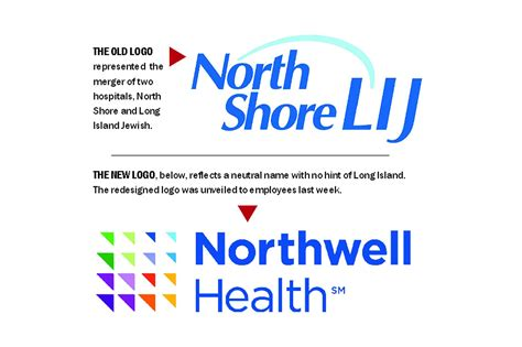 Dowling College Letterhead shore lij health system rebrands crain s new york