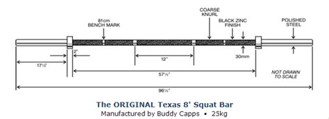 length of bench press bar legal powerlifting equipment specifications and rules