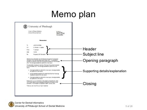 template for writing a memo writing memos