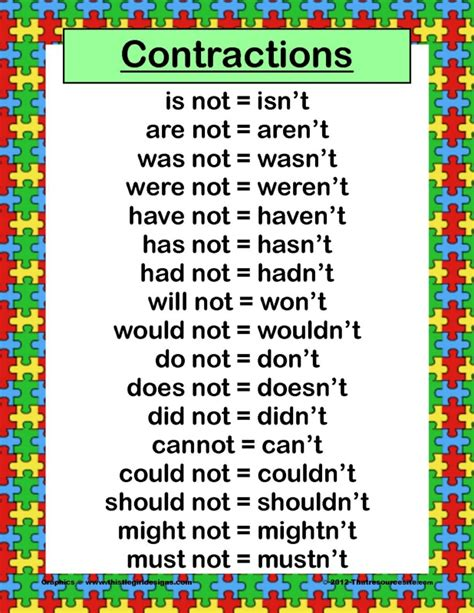 printable contraction poster contractions poster that resource site