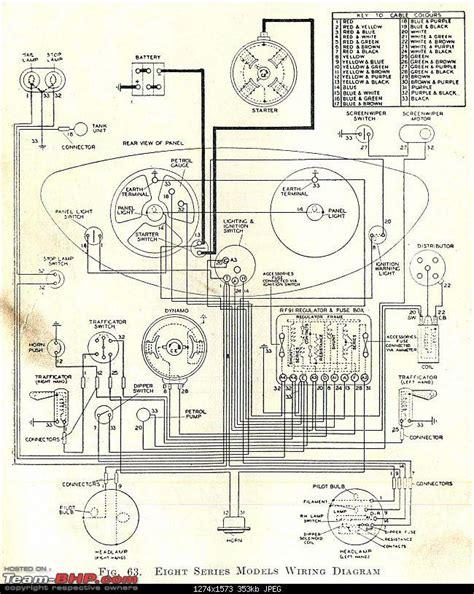 Morris minor alternator wiring diagram 38 wiring diagram www morris minor alternator wiring diagram 38 wiring diagram asfbconference2016 Images