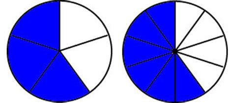 fraction clipart equivalent fractions clipart