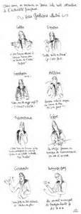 langage italien ziloo fr