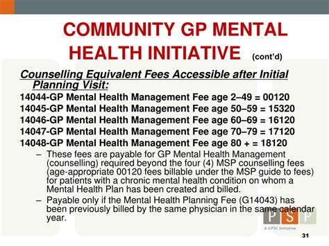 section 126 mental health act ppt gpsc and related msp fees powerpoint presentation