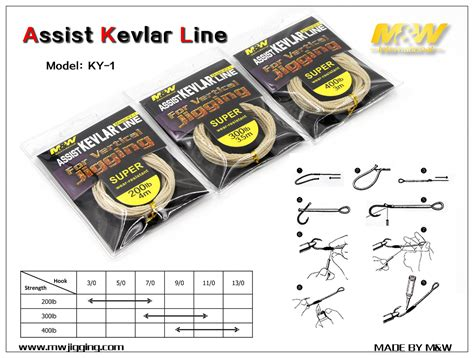 Kevlar Shout Assist Pe Line m w fishing tackle company limited
