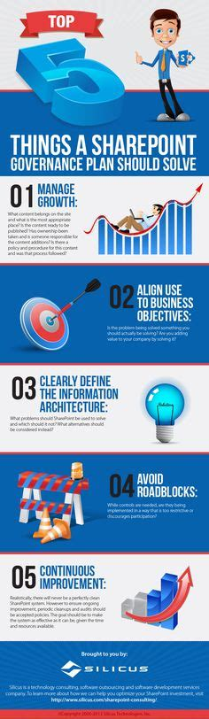 infografis microsoft office 365 bisnis kita house of infographic ideas 187 infographic in microsoft office best