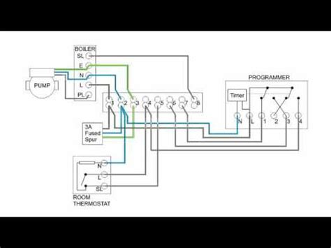 central heating electrical wiring part 3 y plan