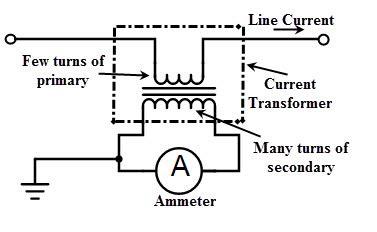 current transformer wiring diagram current transformer