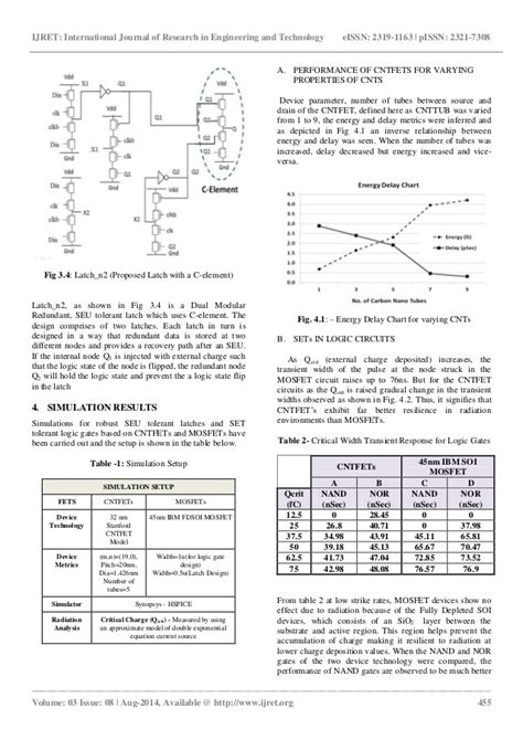 pattern based analysis of bpel4ws set and seu analysis of cntfet based designs in harsh