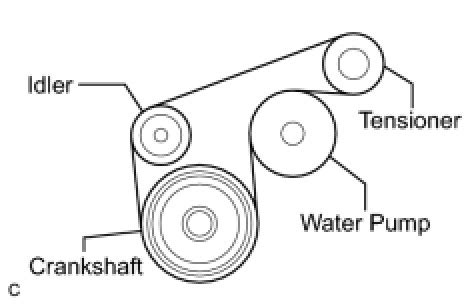 i have a 2007 camry hybrid is there a belt diagram or
