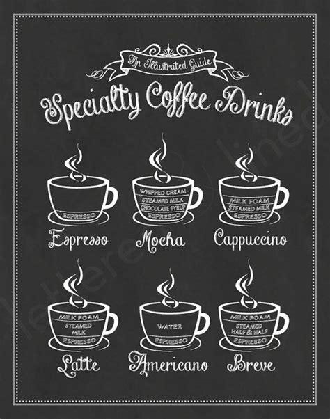 25 best coffee chalkboard ideas on pinterest coffee
