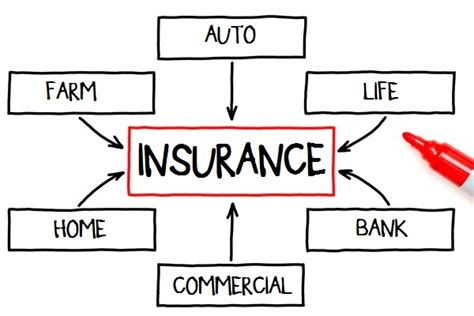 morethan house insurance more than house insurance contact number 28 images customer service contact number