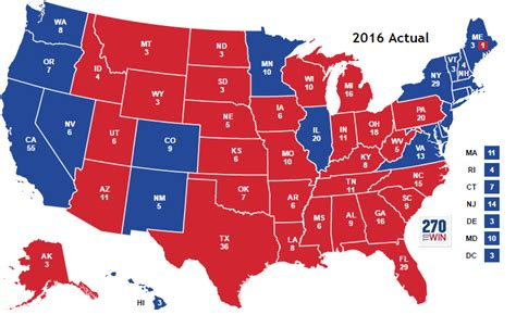the us presidential election historical u s presidential elections 1789 2016